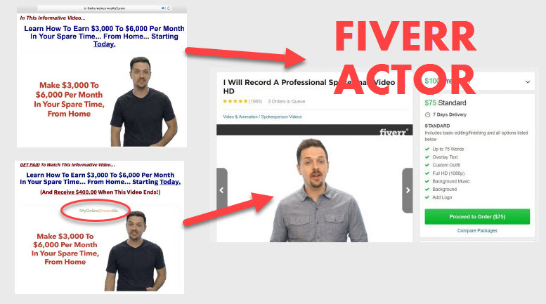 Fake actors from Fiverr inside Home Income System